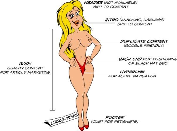 SEX Optimization