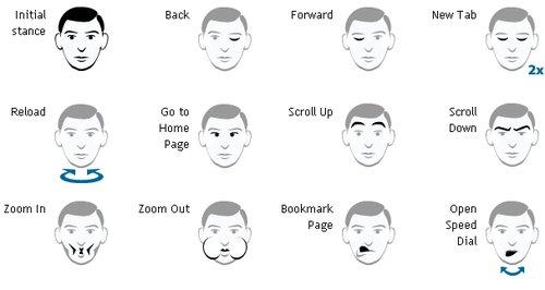 Opera Face Gestures önayarlı komutları