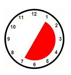 Benim uyku saatlerim 1 am ile 7 am arasında imiş!