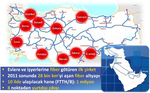 Turkcell SuperOnline temsili fiber altyapısı