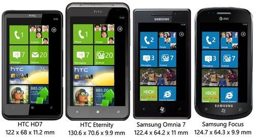 HTC Eternity boyut karşılaştırma