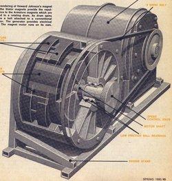 Mıknatısla çalışarak hareket edip bağlı olduğu jeneratörü döndürerek elektrik üretilmesini sağlayan bir Howard Johnson motoru.