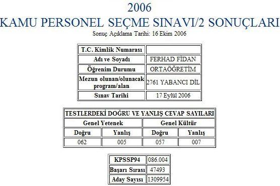 KPSS 2006/s sınav sonucum. :)