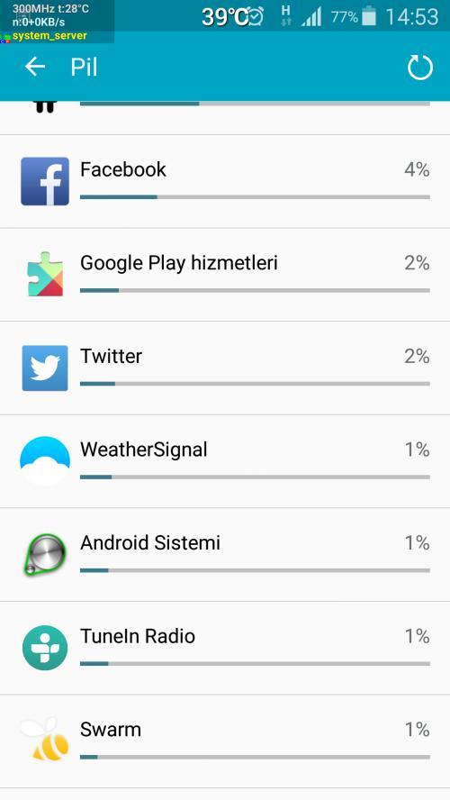 Kullanılmayan Facebook ve Swarm CPU tüketimi