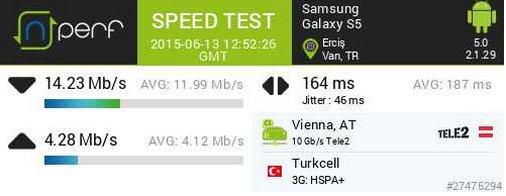 Van, Erciş Turkcell 3G