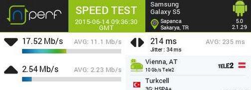 İzmit, Otogar Turkcell 3G