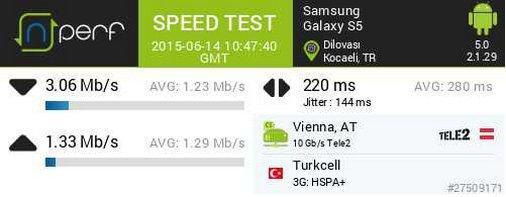 Kocaeli, Gebze ya da Dilovası civarı Turkcell 3G