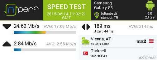 İstanbul, Sultanbeyli Otogarı Turkcell 3G
