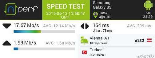 Ağrı, Tutak Turkcell 3G