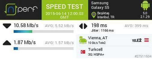 İstanbul, Beşiktaş Turkcell 3G