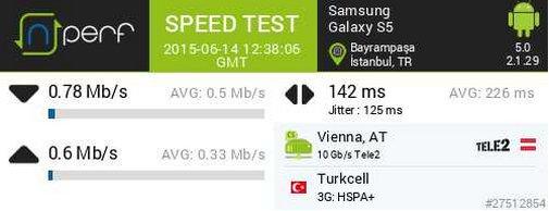 İstanbul, Büyük Esenler Otogarı Turkcell 3G