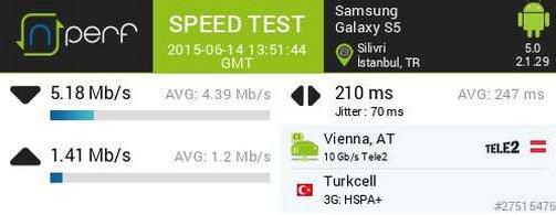 İstanbul, Selimpaşa Metro tesisi Turkcell 3G.