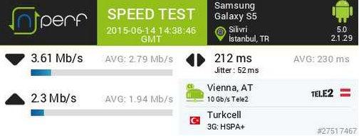 Tekirdağ, Çorlu Turkcell 3G.