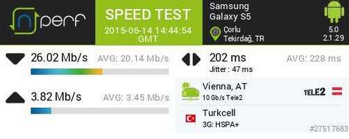 Tekirdağ, Çorlu, Cumhuriyet Meydanı Turkcell 3G.