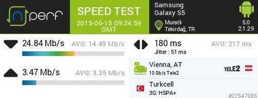 Tekirdağ, Muratlı çarşı Turkcell 3G.
