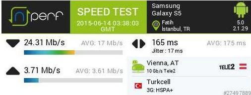 Çorum, Osmancık, Derindere Dinlenme Tesisi Turkcell 3G