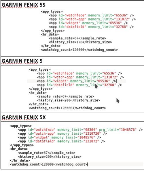 Garmin Fenix 5 ailesi Connect IQ bellek sınırları